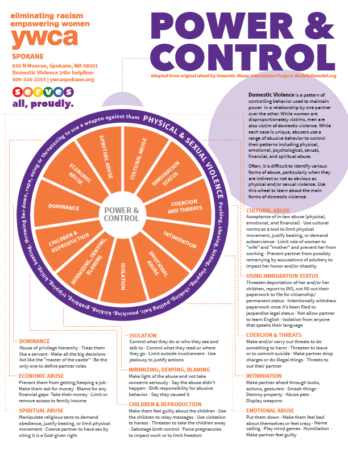 Duluth power and control wheel pdf
