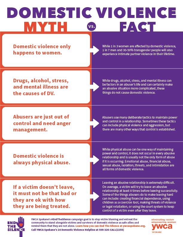 Domestic Abuse Against Men: 10 Resources for Men advise